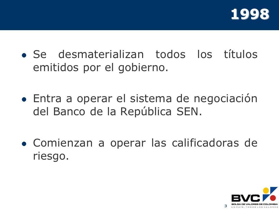 3 1998 Se desmaterializan todos los títulos emitidos por el gobierno. Entra a operar el sistema de negociación del Banco de la República SEN. Comienza