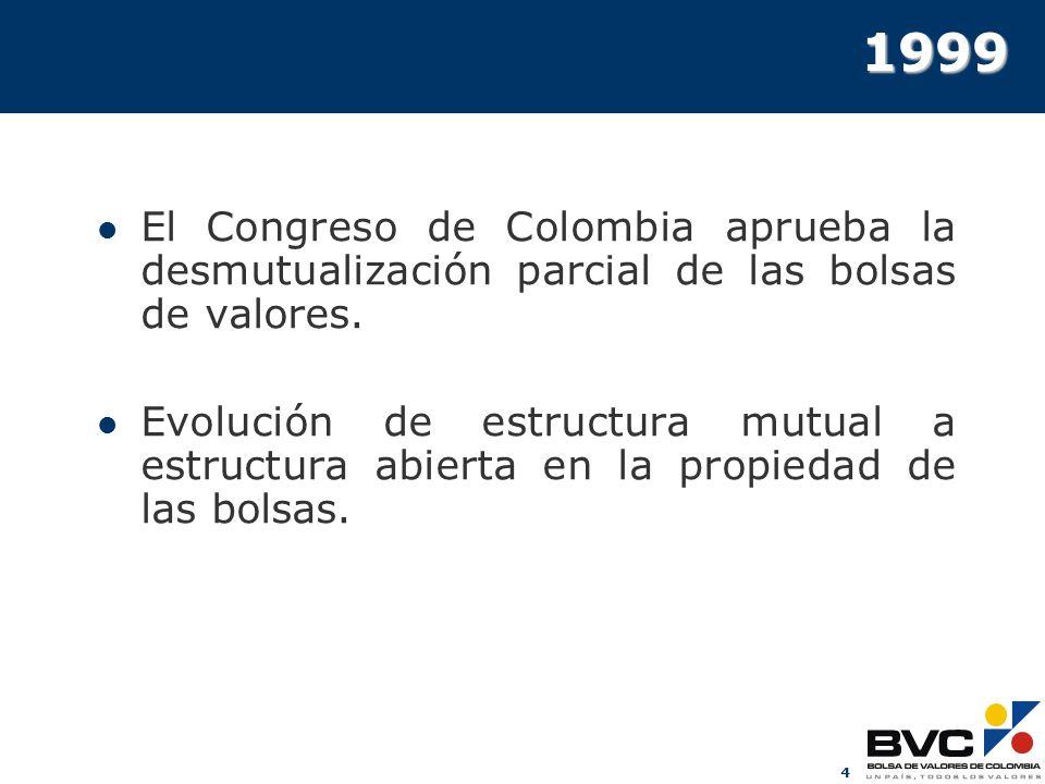 4 1999 El Congreso de Colombia aprueba la desmutualización parcial de las bolsas de valores. Evolución de estructura mutual a estructura abierta en la