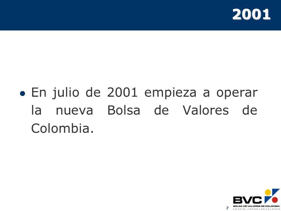 7 2001 En julio de 2001 empieza a operar la nueva Bolsa de Valores de Colombia.