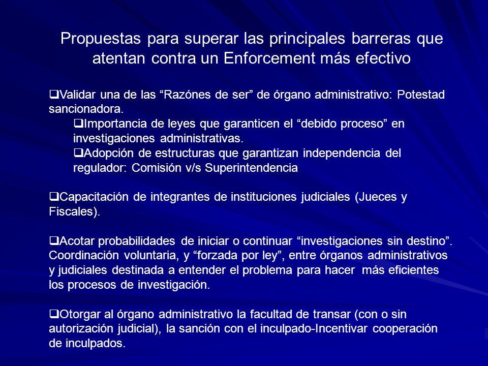 Propuestas para superar las principales barreras que atentan contra un Enforcement más efectivo Validar una de las Razónes de ser de órgano administrativo: Potestad sancionadora.