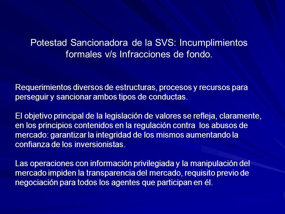 Potestad Sancionadora de la SVS: Incumplimientos formales v/s Infracciones de fondo.