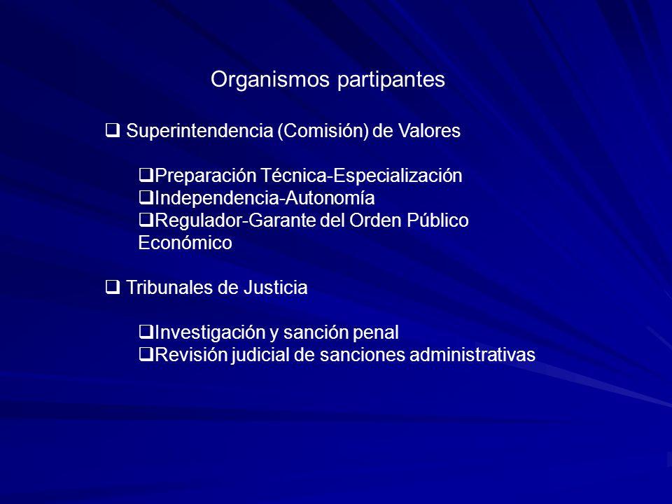 Sanciones SVS puede imponer sanciones a las siguientes personas: Sociedades anónimas abiertas y otros emisores.
