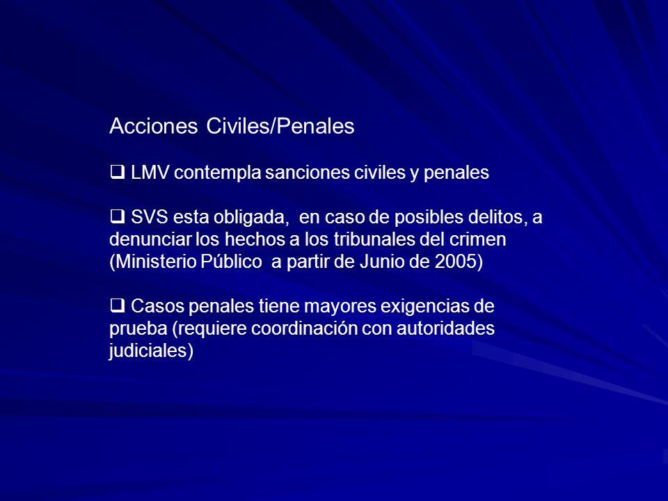 Acciones Civiles/Penales LMV contempla sanciones civiles y penales SVS esta obligada, en caso de posibles delitos, a denunciar los hechos a los tribunales del crimen (Ministerio Público a partir de Junio de 2005) Casos penales tiene mayores exigencias de prueba (requiere coordinación con autoridades judiciales)