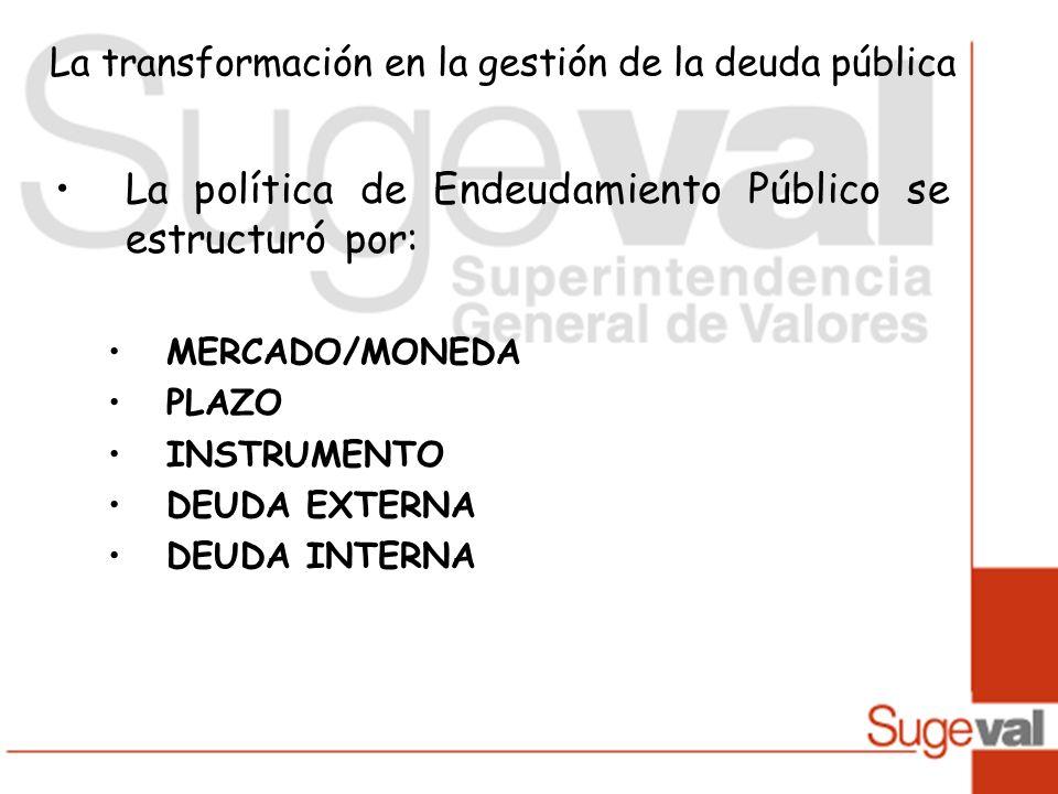 La transformación en la gestión de la deuda pública La política de Endeudamiento Público se estructuró por: MERCADO/MONEDA PLAZO INSTRUMENTO DEUDA EXTERNA DEUDA INTERNA