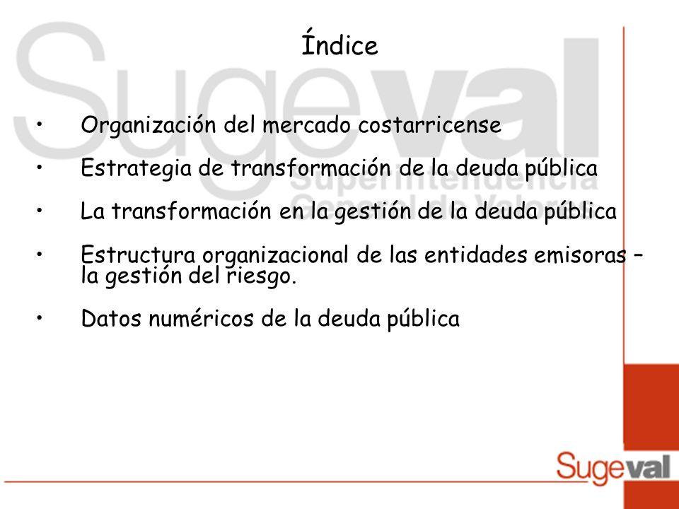 Índice Organización del mercado costarricense Estrategia de transformación de la deuda pública La transformación en la gestión de la deuda pública Estructura organizacional de las entidades emisoras – la gestión del riesgo.
