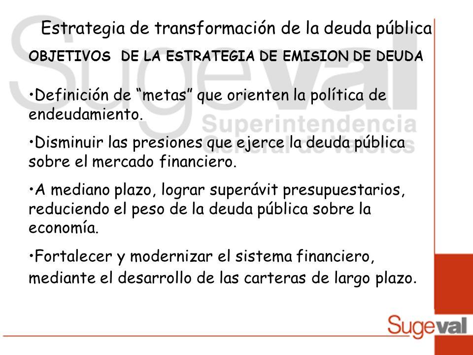 Estrategia de transformación de la deuda pública OBJETIVOS DE LA ESTRATEGIA DE EMISION DE DEUDA Mejorar el perfil de vencimientos, evitando la concentración de pagos en periodos de tiempo cortos.