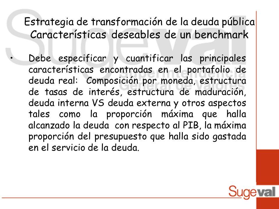 Estrategia de transformación de la deuda pública - Benchmark implícito en Costa Rica Tiempo promedio de maduración: 6.06 años Duración modificada : 3.5 meses Proporción de maduración de la deuda en el próximo año: 43.6% Proporción de deuda interna en colones: 84% Ratio de deuda externa con respecto a la deuda total: 28.1%
