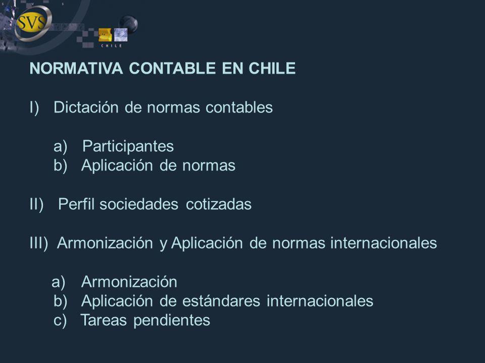 NORMATIVA CONTABLE EN CHILE I)Dictación de normas contables a) Participantes b) Aplicación de normas II) Perfil sociedades cotizadas III) Armonización