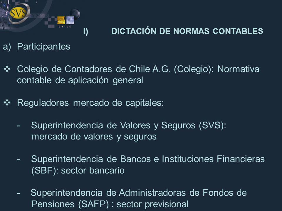 I)DICTACIÓN DE NORMAS CONTABLES a)Participantes Colegio de Contadores de Chile A.G. (Colegio): Normativa contable de aplicación general Reguladores me