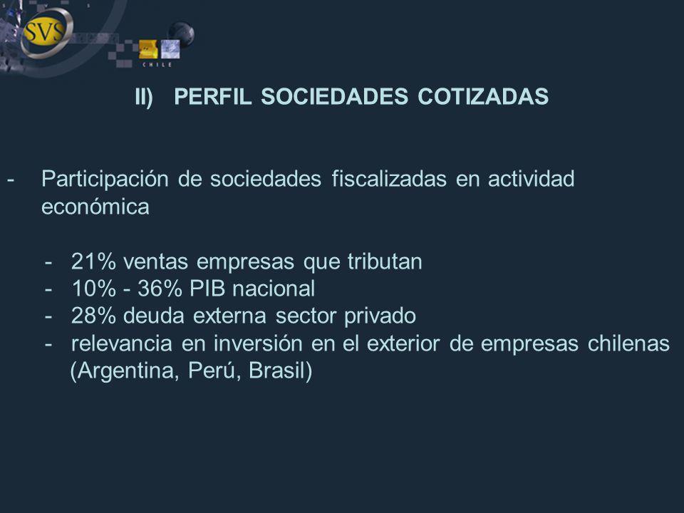 II) PERFIL SOCIEDADES COTIZADAS -Participación de sociedades fiscalizadas en actividad económica - 21% ventas empresas que tributan - 10% - 36% PIB na