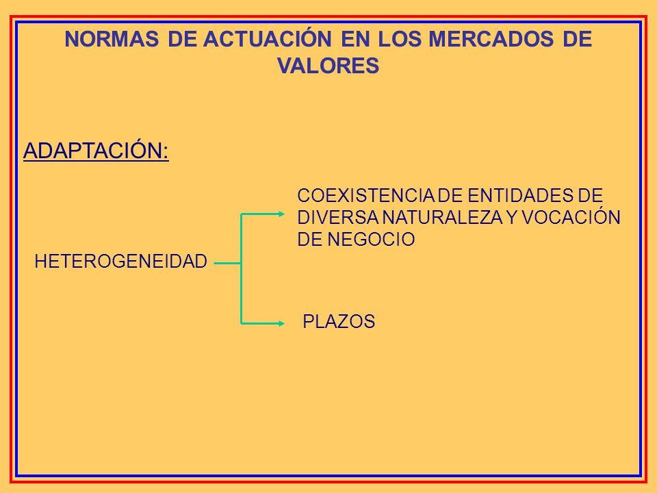 NORMAS DE ACTUACIÓN EN LOS MERCADOS DE VALORES UNIDAD DE VIGILANCIA DEL MERCADO SUPERVISIÓN DEL MERCADO AUTORIZACIÓN Y REGISTRO ACTUACIÓN CNMV SUPERVI
