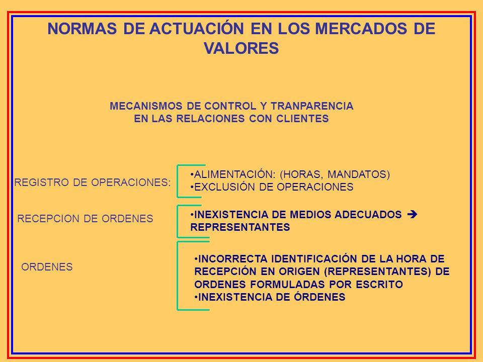NORMAS DE ACTUACIÓN EN LOS MERCADOS DE VALORES BARRERAS CHINAS 1 SEPARACIÓN FORMAL LOCALIZACIÓN FÍSICA PROCESOS INFORMÁTICOS SEGREGACIÓN DE FUNCIONES