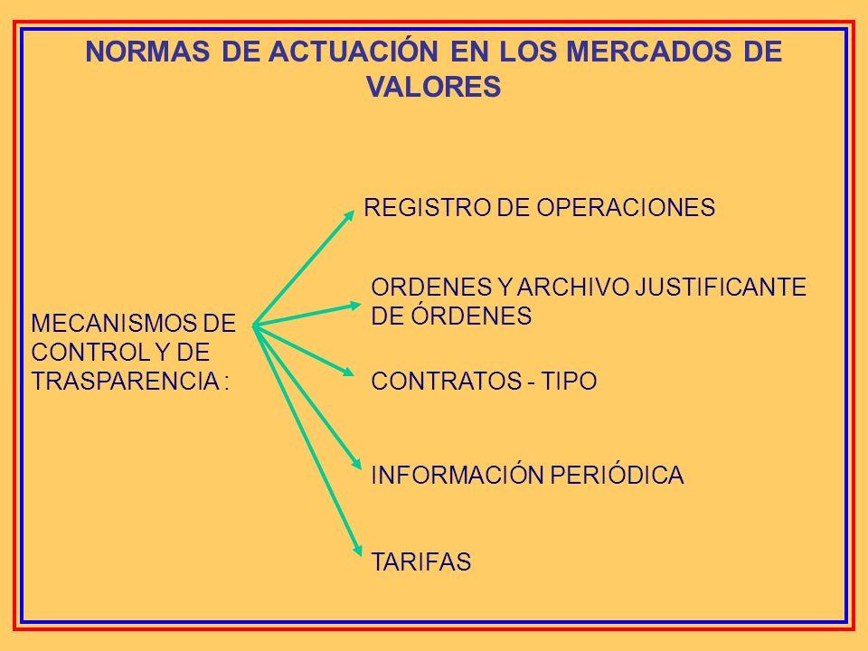 NORMAS DE ACTUACIÓN EN LOS MERCADOS DE VALORES CÓDIGO GENERAL DE CONDUCTA EN LOS MERCADOS DE VALORES L.M.V. REGLAMENTO INTERNO DE CONDUCTA (R.I.C.) NO
