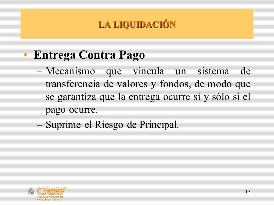 13 LA LIQUIDACIÓN Entrega Contra Pago –Mecanismo que vincula un sistema de transferencia de valores y fondos, de modo que se garantiza que la entrega