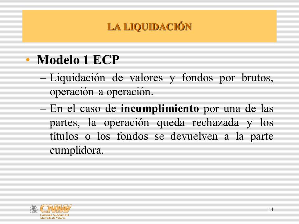 14 LA LIQUIDACIÓN Modelo 1 ECP –Liquidación de valores y fondos por brutos, operación a operación. –En el caso de incumplimiento por una de las partes