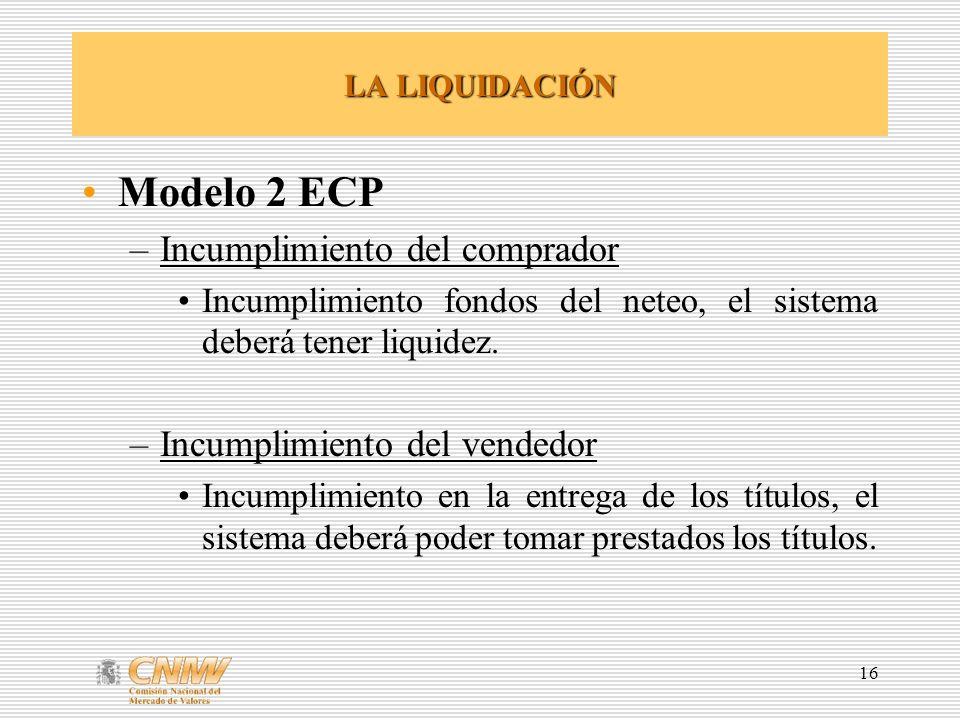 16 LA LIQUIDACIÓN Modelo 2 ECP –Incumplimiento del comprador Incumplimiento fondos del neteo, el sistema deberá tener liquidez. –Incumplimiento del ve