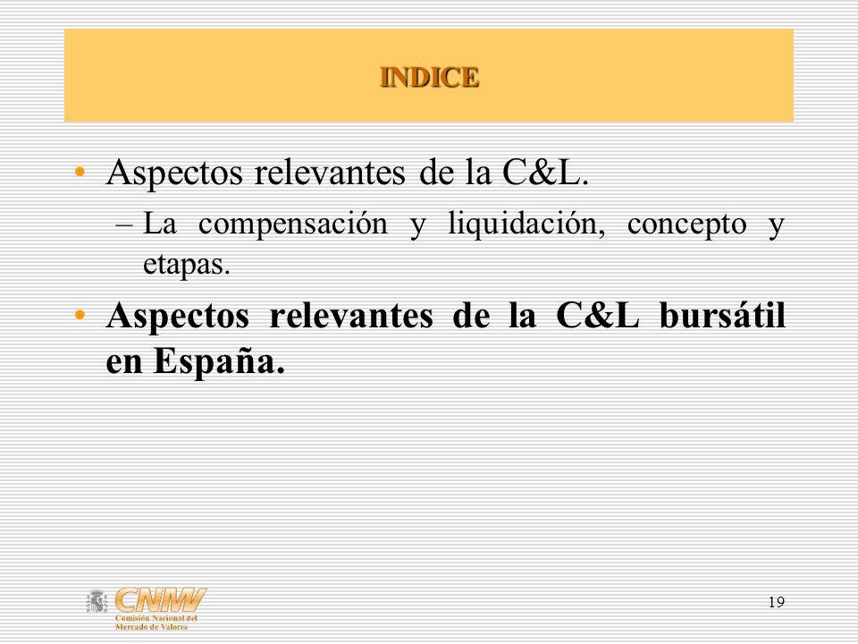 19 INDICE Aspectos relevantes de la C&L. –La compensación y liquidación, concepto y etapas. Aspectos relevantes de la C&L bursátil en España.