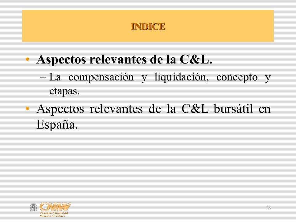 2 INDICE Aspectos relevantes de la C&L. –La compensación y liquidación, concepto y etapas. Aspectos relevantes de la C&L bursátil en España.