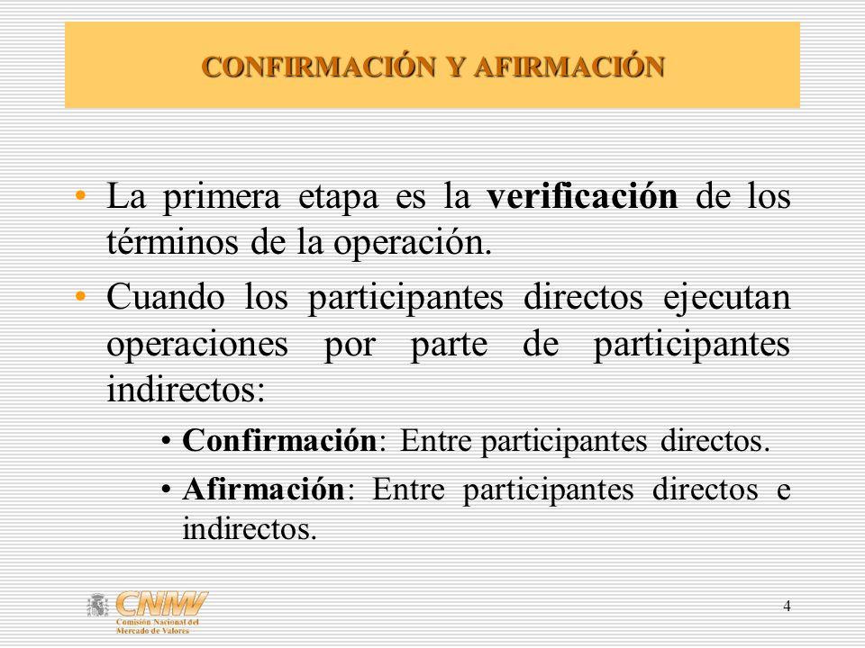 5 CONFIRMACIÓN Y AFIRMACIÓN Mecanismos de confirmación –Sistema electrónico de contratación –Mercados extrabursatil Plazos recomendados para la confirmación –Recomendación Nº2 CPSS-IOSCO Confirmación tan pronto como sea posible, no más tarde de T+1.