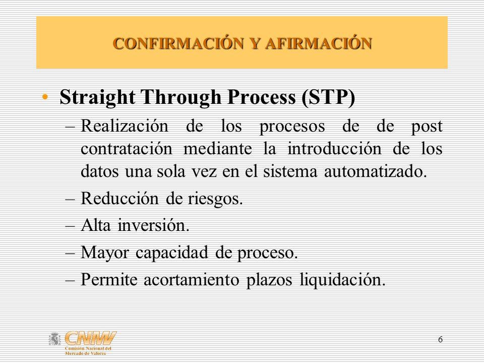 6 CONFIRMACIÓN Y AFIRMACIÓN Straight Through Process (STP) –Realización de los procesos de de post contratación mediante la introducción de los datos