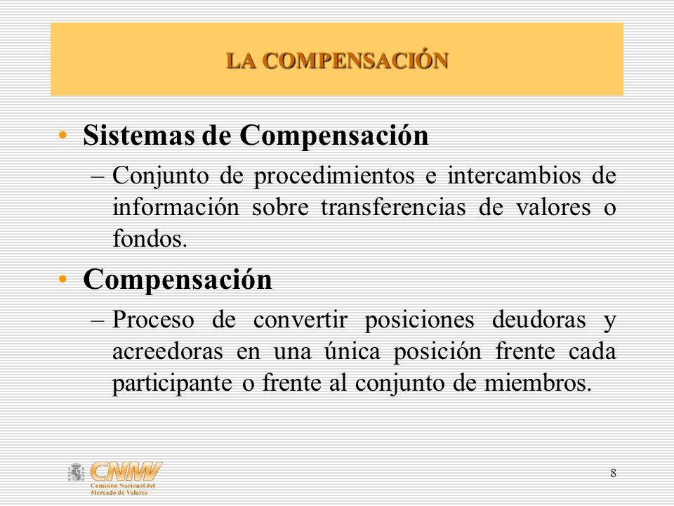8 LA COMPENSACIÓN Sistemas de Compensación –Conjunto de procedimientos e intercambios de información sobre transferencias de valores o fondos. Compens