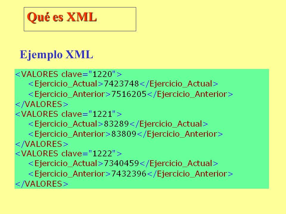 Ejemplo XML Qué es XML