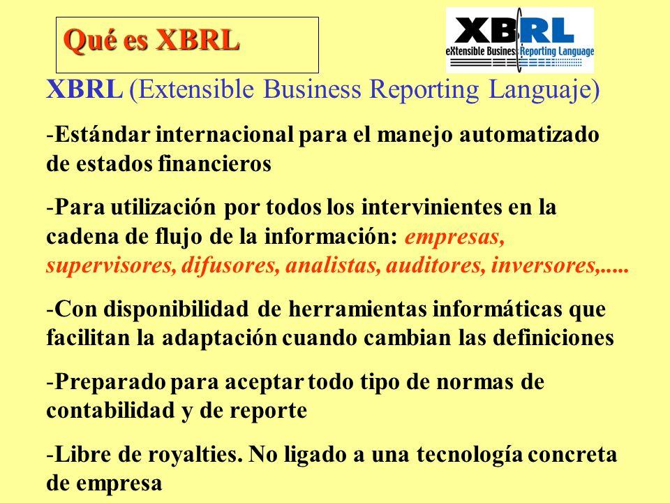 XBRL (Extensible Business Reporting Languaje) -Estándar internacional para el manejo automatizado de estados financieros -Para utilización por todos l