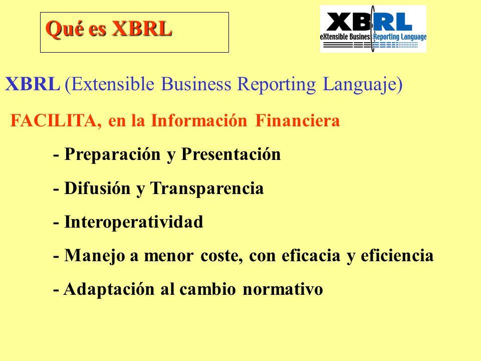 XBRL (Extensible Business Reporting Languaje) FACILITA, en la Información Financiera - Preparación y Presentación - Difusión y Transparencia - Interop