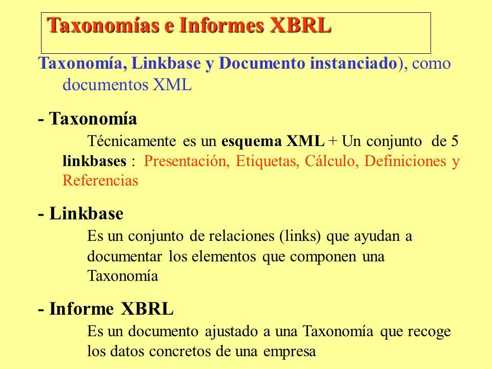 Taxonomías e Informes XBRL Taxonomía, Linkbase y Documento instanciado), como documentos XML - Taxonomía Técnicamente es un esquema XML + Un conjunto