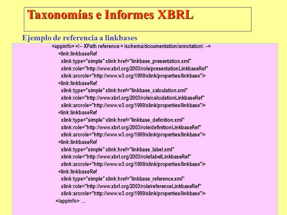 Taxonomías e Informes XBRL <link:linkbaseRef xlink:type=