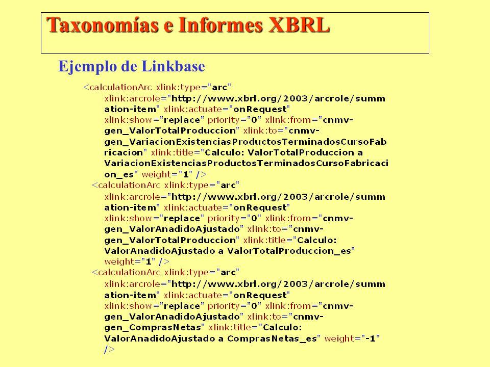 Taxonomías e Informes XBRL Ejemplo de Linkbase