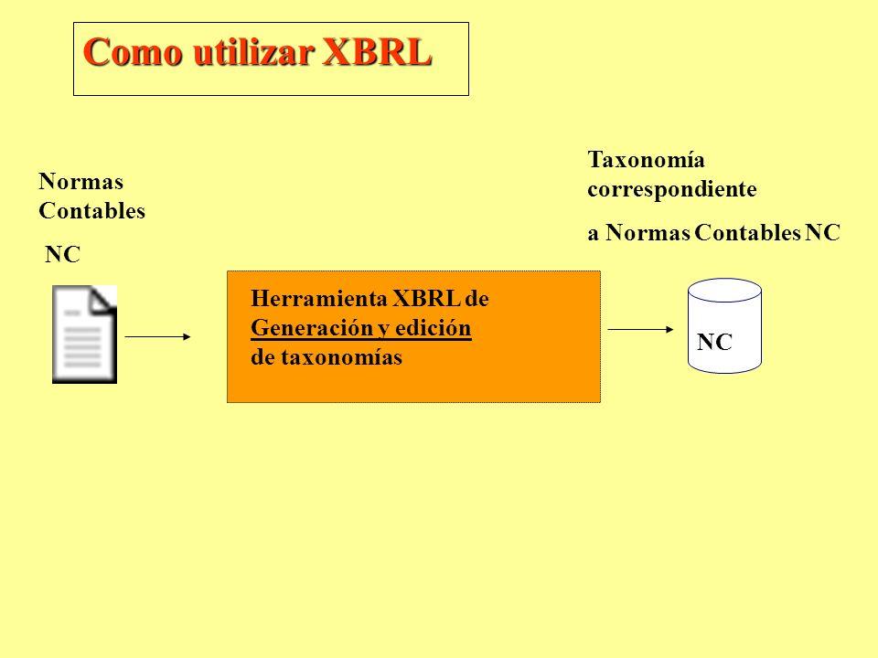 NC Taxonomía correspondiente a Normas Contables NC Herramienta XBRL de Generación y edición de taxonomías Normas Contables NC Como utilizar XBRL