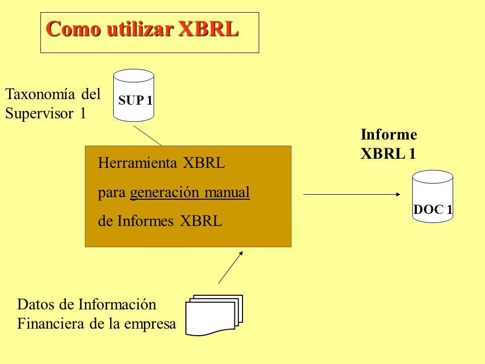 SUP 1 Taxonomía del Supervisor 1 Herramienta XBRL para generación manual de Informes XBRL Informe XBRL 1 DOC 1 Como utilizar XBRL Datos de Información