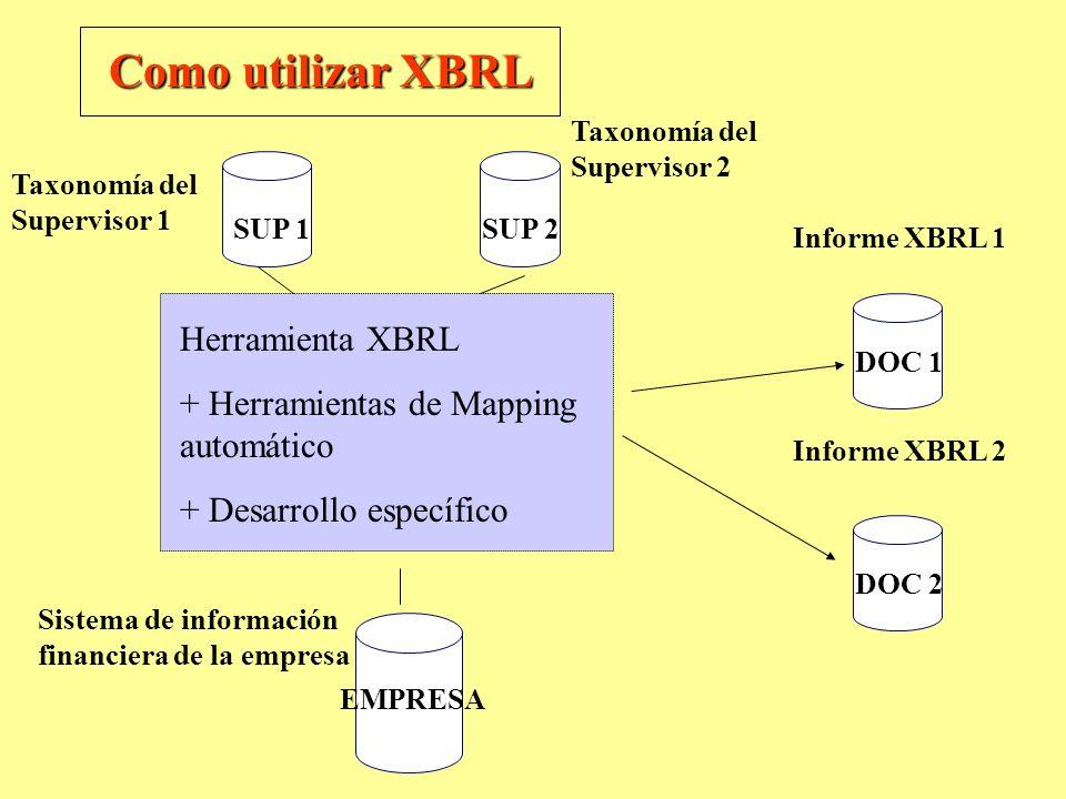 SUP 1SUP 2 Taxonomía del Supervisor 2 Taxonomía del Supervisor 1 Herramienta XBRL + Herramientas de Mapping automático + Desarrollo específico Sistema