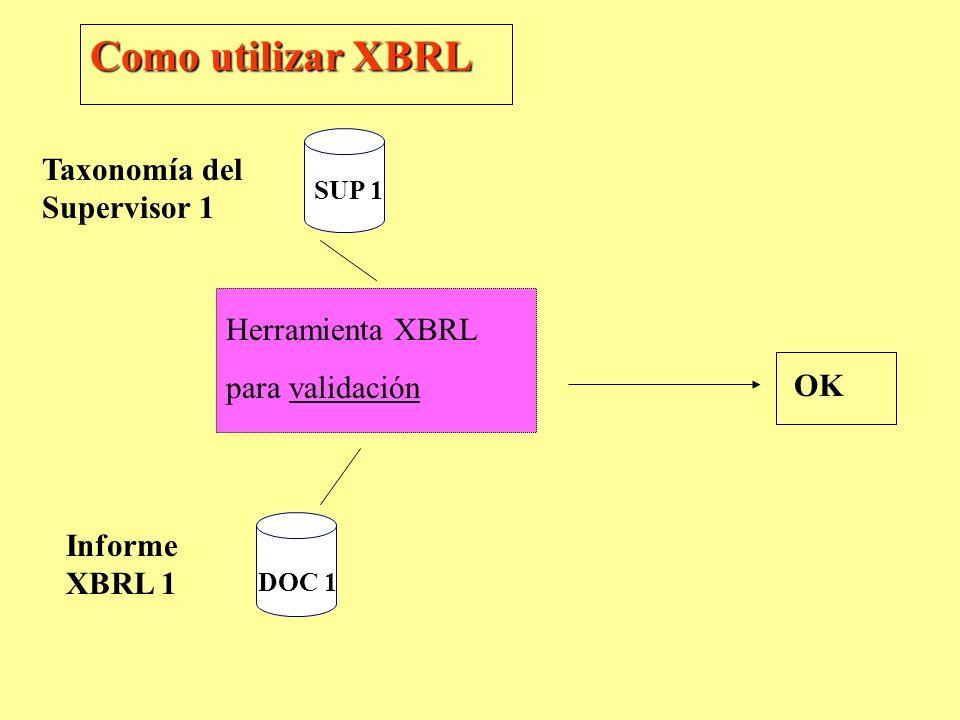 SUP 1 Taxonomía del Supervisor 1 Herramienta XBRL para validación Informe XBRL 1 DOC 1 OK Como utilizar XBRL