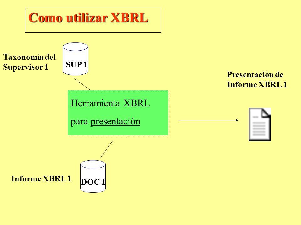 SUP 1 Taxonomía del Supervisor 1 Herramienta XBRL para presentación Presentación de Informe XBRL 1 DOC 1 Informe XBRL 1 Como utilizar XBRL