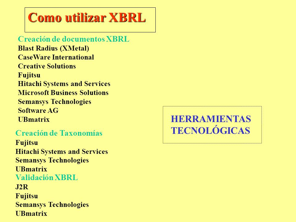 Creación de documentos XBRL Blast Radius (XMetal) CaseWare International Creative Solutions Fujitsu Hitachi Systems and Services Microsoft Business Solutions Semansys Technologies Software AG UBmatrix Creación de Taxonomías Fujitsu Hitachi Systems and Services Semansys Technologies UBmatrix Validación XBRL J2R Fujitsu Semansys Technologies UBmatrix HERRAMIENTAS TECNOLÓGICAS