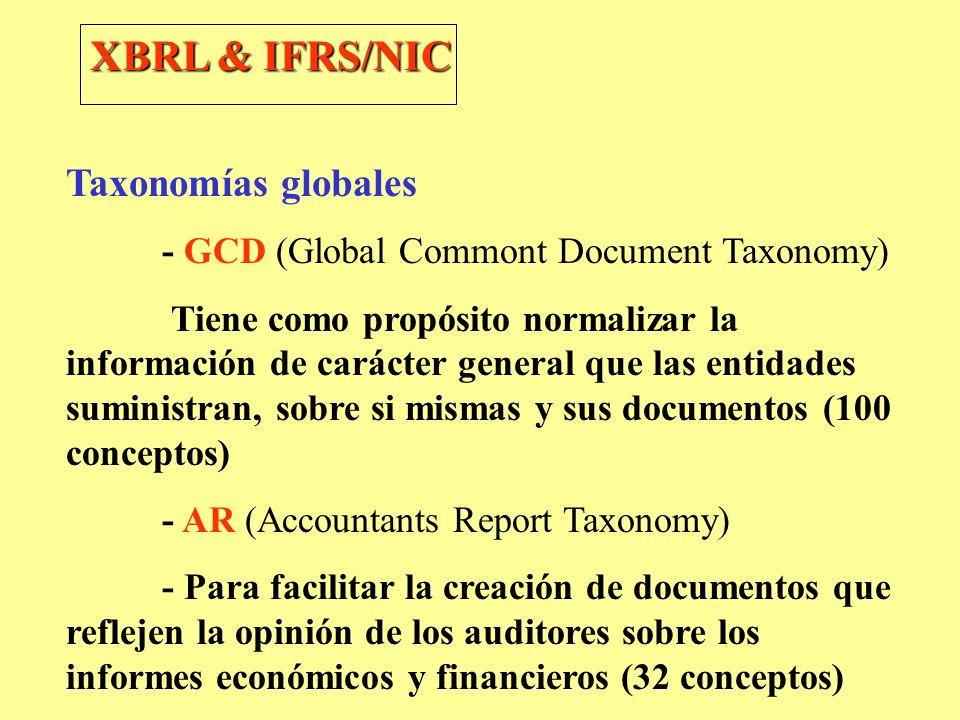 Taxonomías globales - GCD (Global Commont Document Taxonomy) Tiene como propósito normalizar la información de carácter general que las entidades sumi
