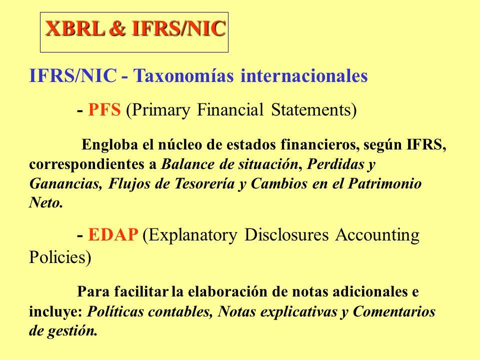 IFRS/NIC - Taxonomías internacionales - PFS (Primary Financial Statements) Engloba el núcleo de estados financieros, según IFRS, correspondientes a Ba
