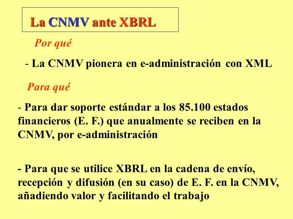 La CNMV ante XBRL Por qué - La CNMV pionera en e-administración con XML Para qué - Para dar soporte estándar a los 85.100 estados financieros (E. F.)