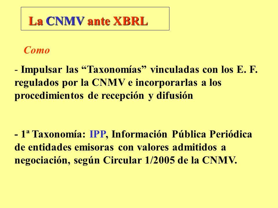 La CNMV ante XBRL Como - Impulsar las Taxonomías vinculadas con los E. F. regulados por la CNMV e incorporarlas a los procedimientos de recepción y di