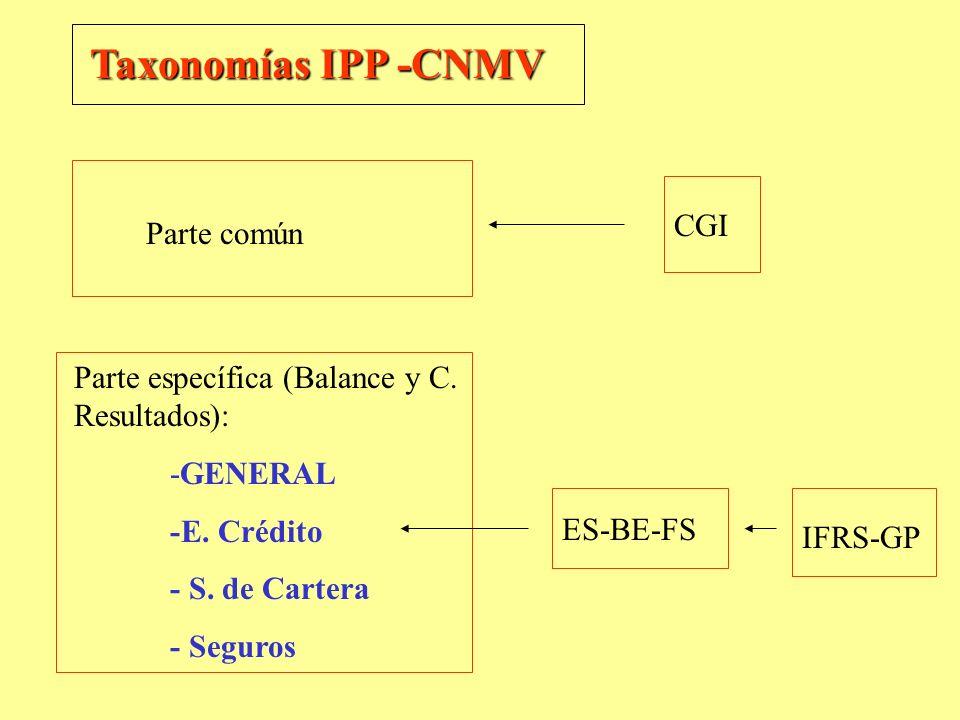 Taxonomías IPP -CNMV Parte común Parte específica (Balance y C. Resultados): -GENERAL -E. Crédito - S. de Cartera - Seguros IFRS-GP ES-BE-FS CGI