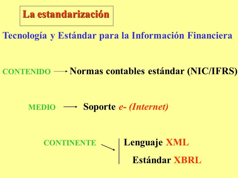 Tecnología y Estándar para la Información Financiera CONTENIDO Normas contables estándar (NIC/IFRS) MEDIO Soporte e- (Internet) CONTINENTE Lenguaje XM