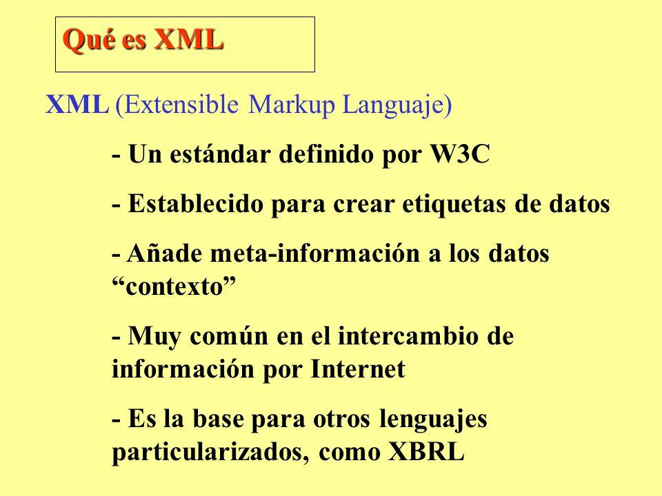 XML (Extensible Markup Languaje) - Un estándar definido por W3C - Establecido para crear etiquetas de datos - Añade meta-información a los datos conte