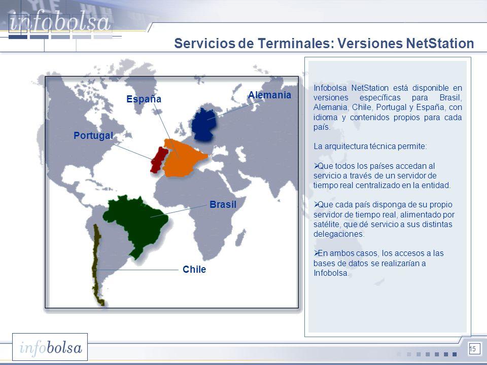 15 Servicios de Terminales: Versiones NetStation Alemania España Portugal Brasil Chile Infobolsa NetStation está disponible en versiones específicas p