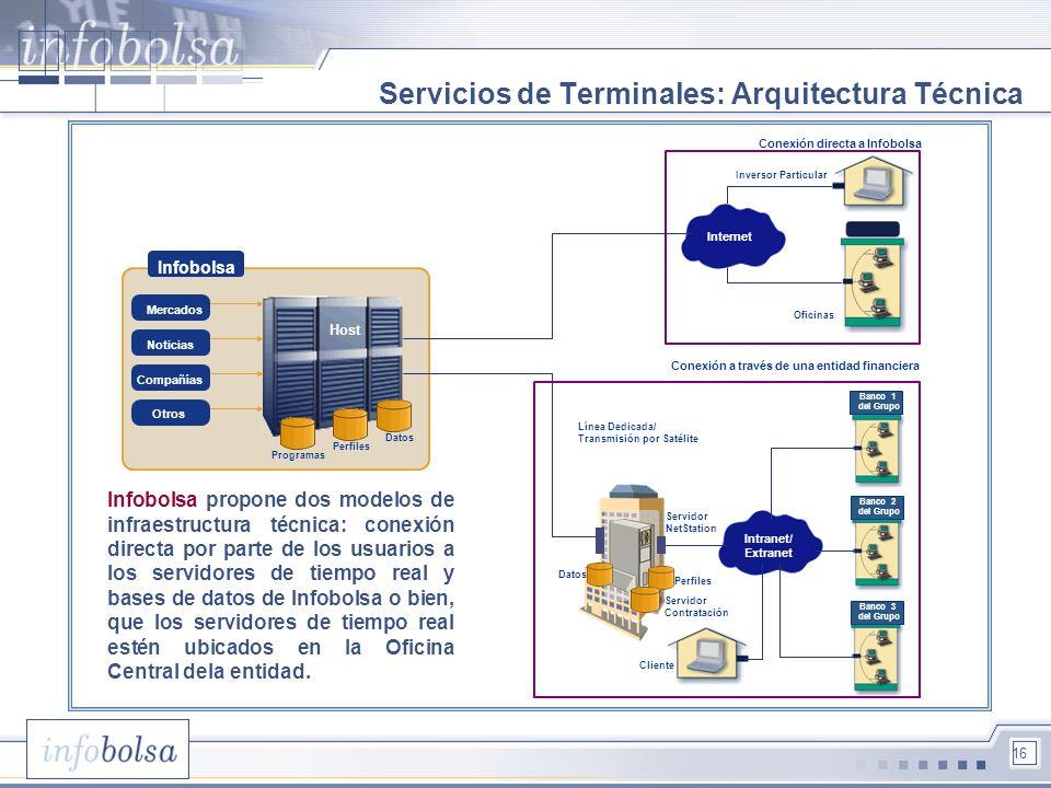 16 Servicios de Terminales: Arquitectura Técnica Infobolsa Host Internet Conexión directa a Infobolsa Inversor Particular Oficinas Conexión a través d