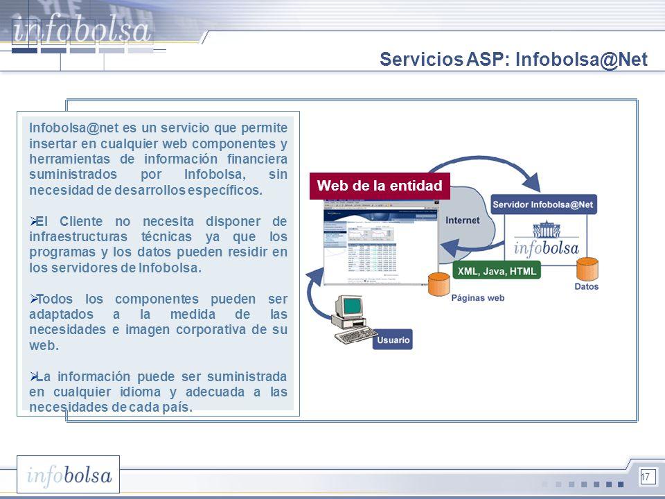 17 Infobolsa@net es un servicio que permite insertar en cualquier web componentes y herramientas de información financiera suministrados por Infobolsa