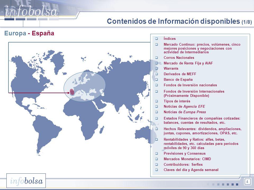 4 Europa - España Índices Mercado Continuo: precios, volúmenes, cinco mejores posiciones y negociaciones con actividad de Intermediarios Corros Nacion