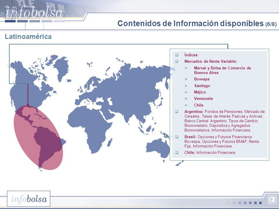 9 Latinoamérica Índices Mercados de Renta Variable: Merval y Bolsa de Comercio de Buenos Aires Bovespa Santiago Méjico Venezuela Chile Argentina: Fond