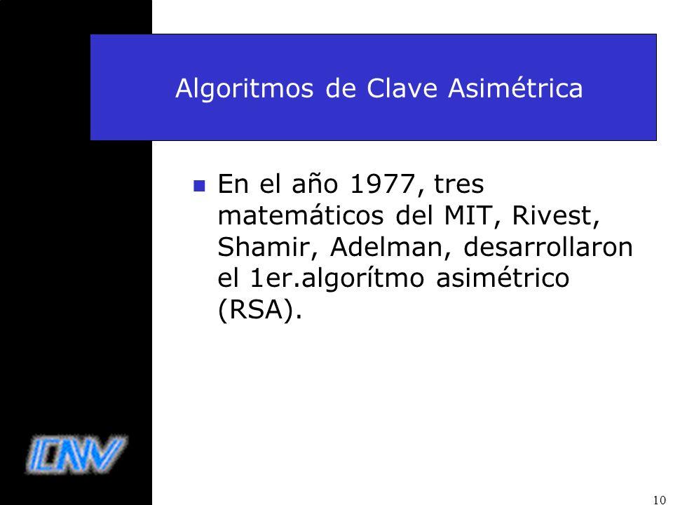 10 Algoritmos de Clave Asimétrica n En el año 1977, tres matemáticos del MIT, Rivest, Shamir, Adelman, desarrollaron el 1er.algorítmo asimétrico (RSA)